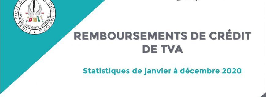 STATISTIQUES DES REMBOURSEMENTS DE CRÉDIT DE TVA DE JANVIER À DÉCEMBRE 2020